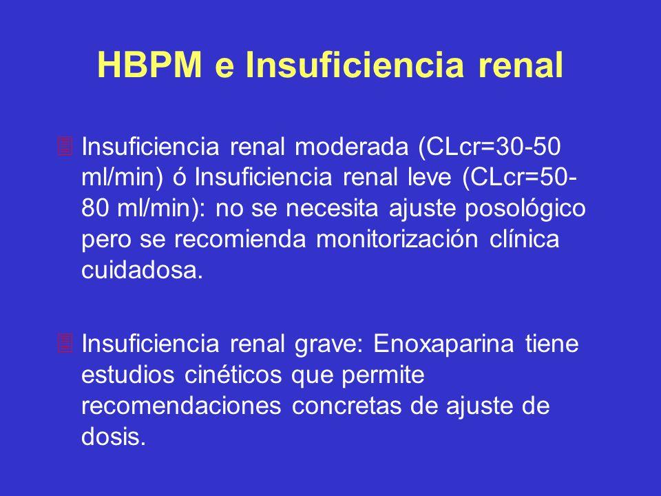 HBPM e Insuficiencia renal