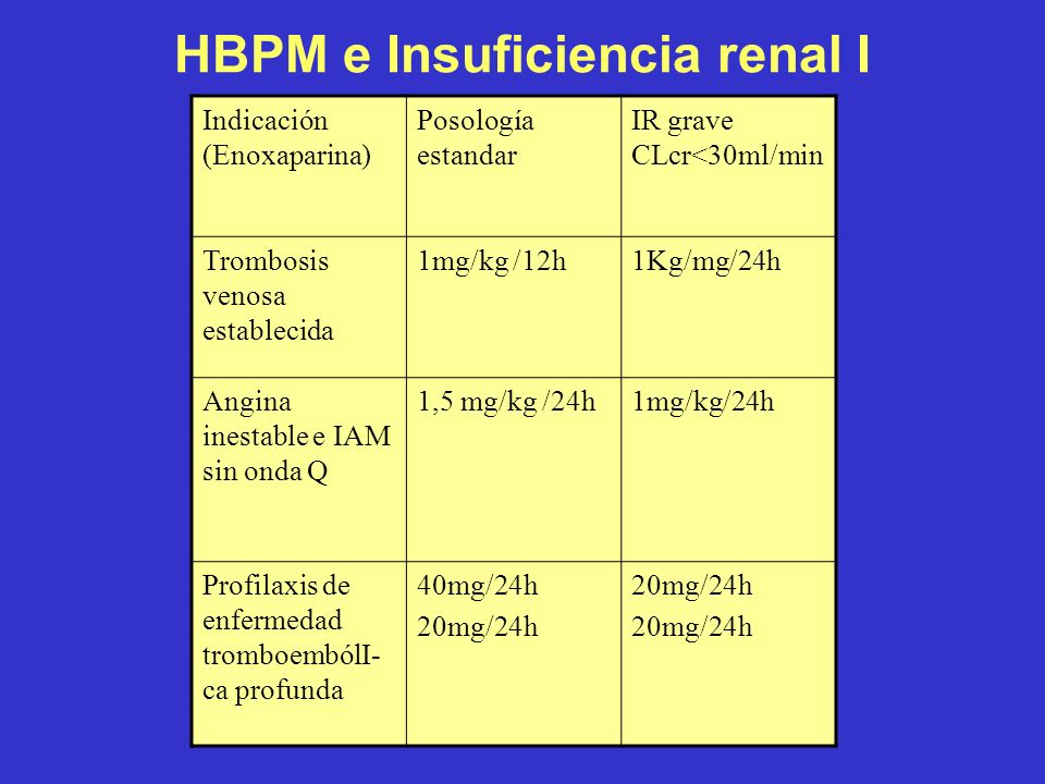 HBPM e Insuficiencia renal I