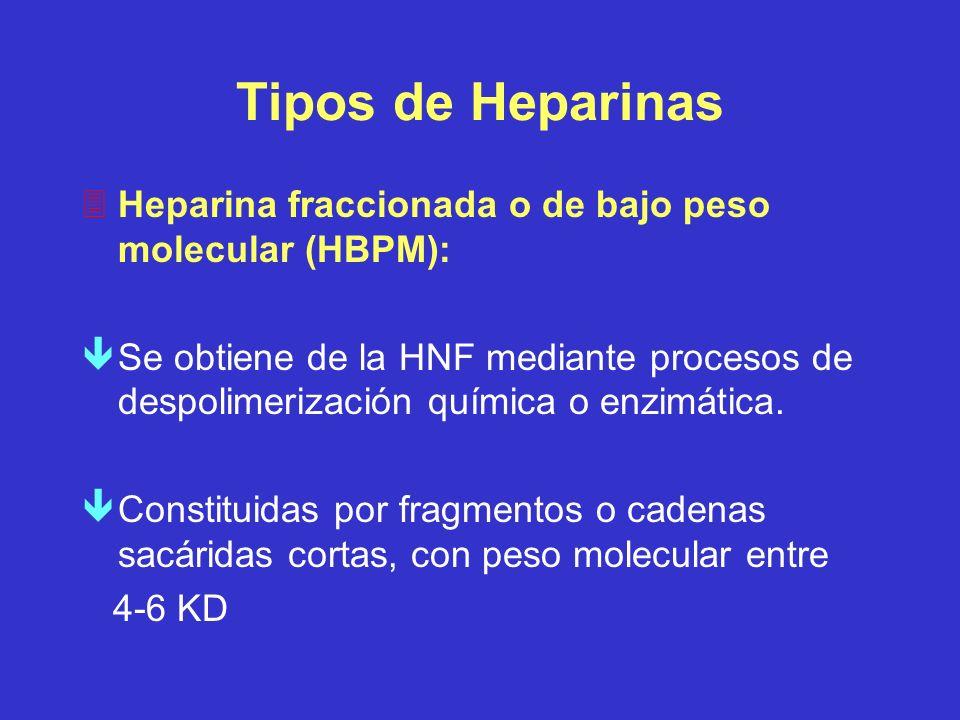 Tipos de Heparinas Heparina fraccionada o de bajo peso molecular (HBPM):