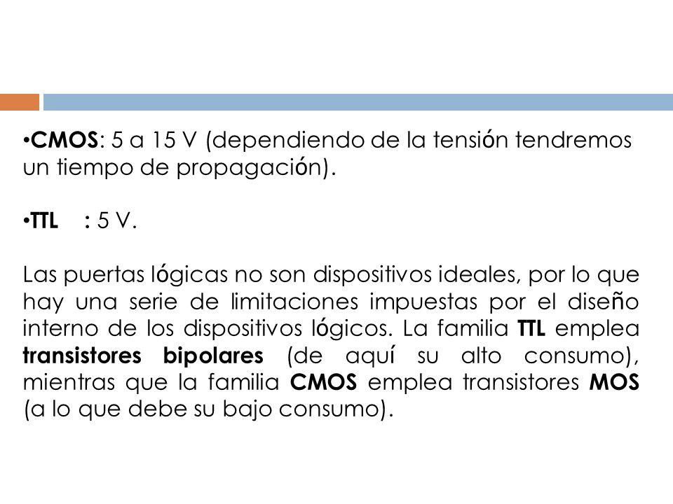 CMOS: 5 a 15 V (dependiendo de la tensión tendremos un tiempo de propagación).