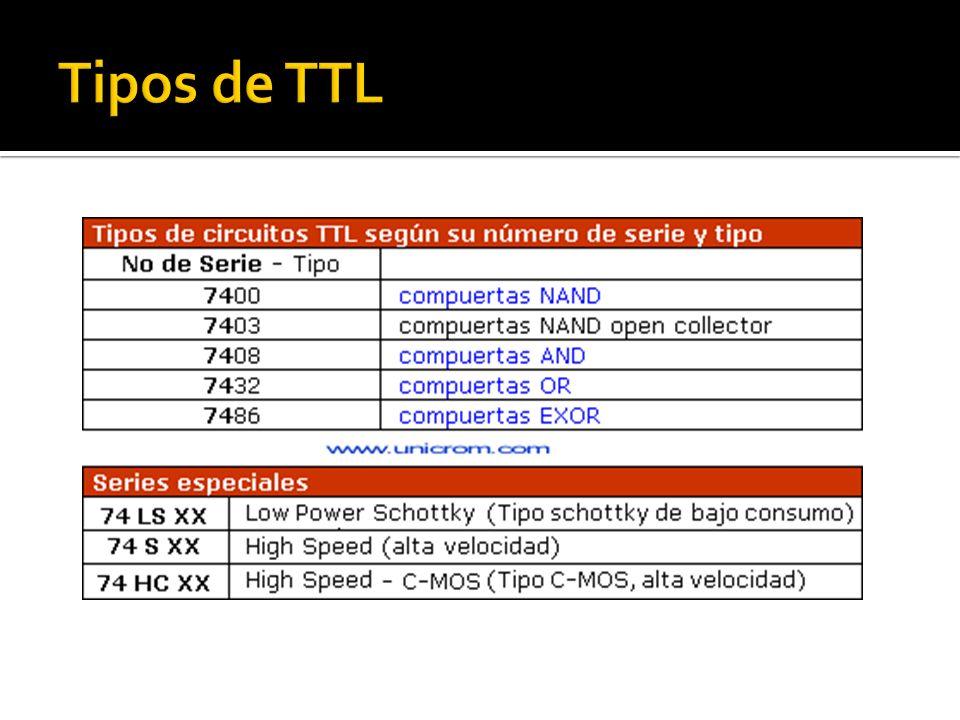 Tipos de TTL
