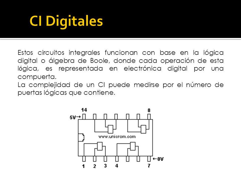 CI Digitales