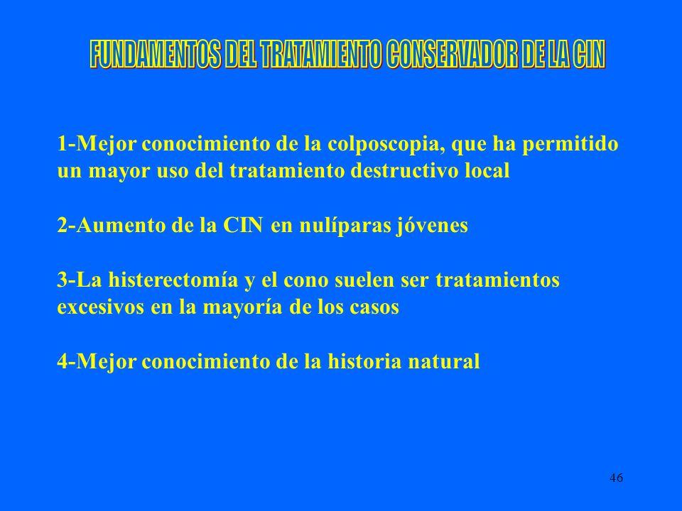 FUNDAMENTOS DEL TRATAMIENTO CONSERVADOR DE LA CIN