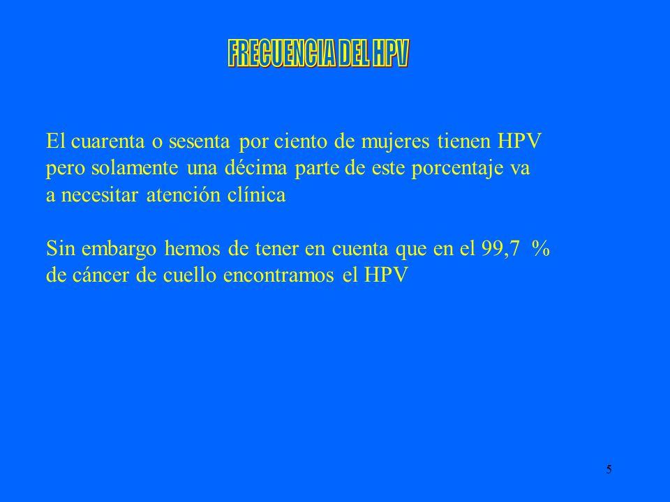 FRECUENCIA DEL HPV El cuarenta o sesenta por ciento de mujeres tienen HPV. pero solamente una décima parte de este porcentaje va.