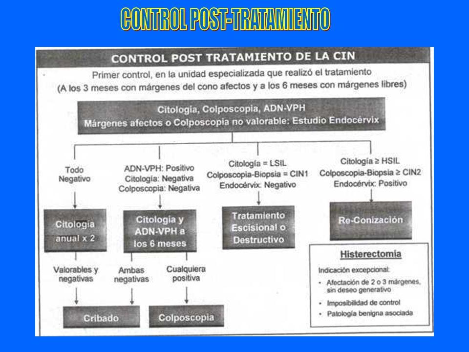 CONTROL POST-TRATAMIENTO