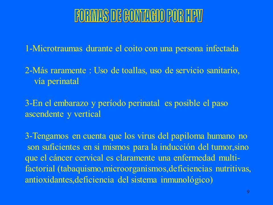 FORMAS DE CONTAGIO POR HPV