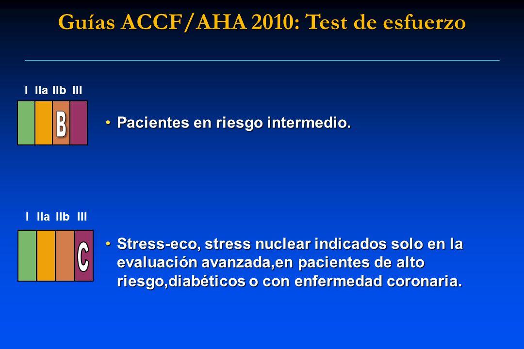 Guías ACCF/AHA 2010: Test de esfuerzo
