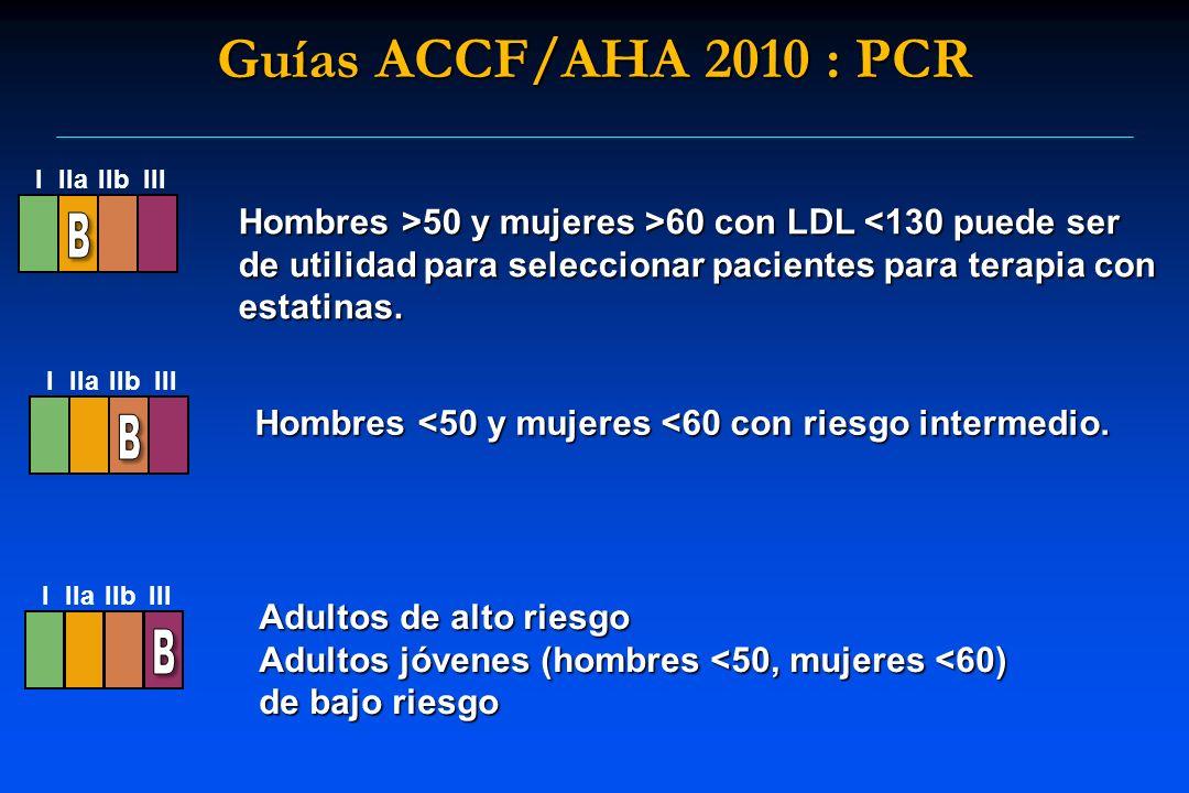 Guías ACCF/AHA 2010 : PCR B B B