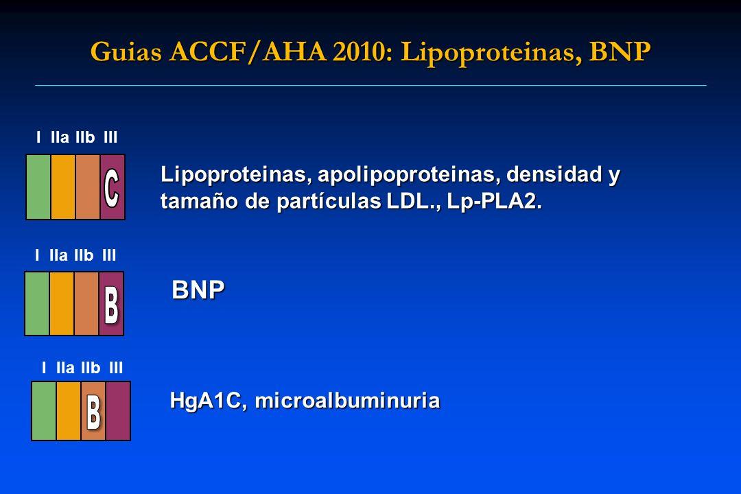 Guias ACCF/AHA 2010: Lipoproteinas, BNP