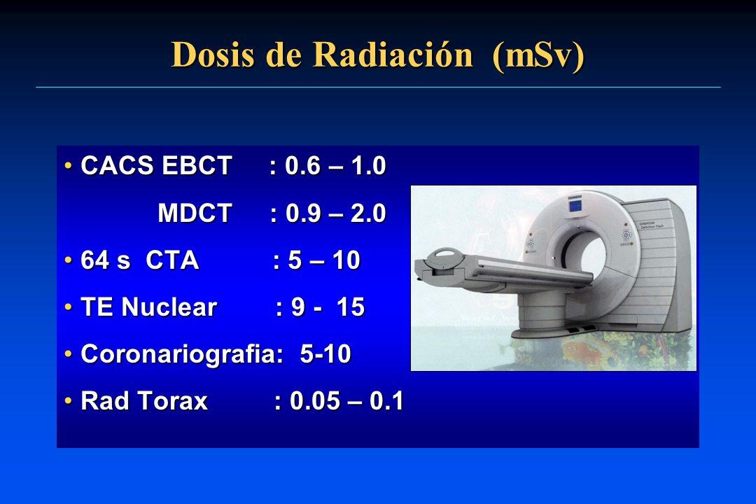 Dosis de Radiación (mSv)