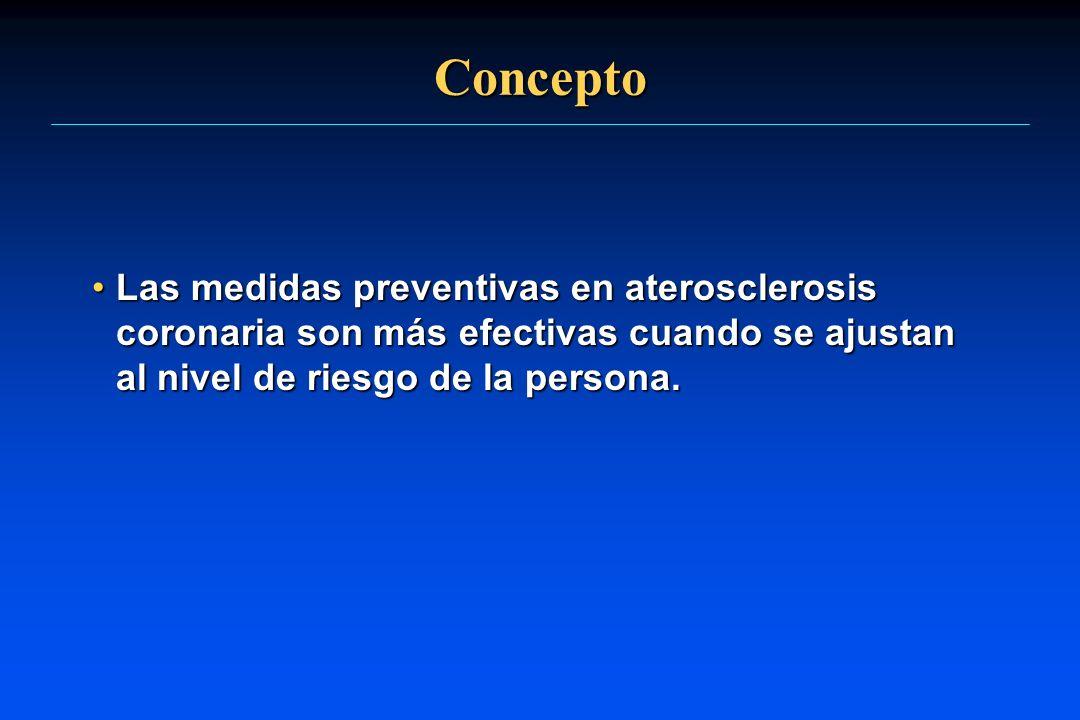 Concepto Las medidas preventivas en aterosclerosis coronaria son más efectivas cuando se ajustan al nivel de riesgo de la persona.