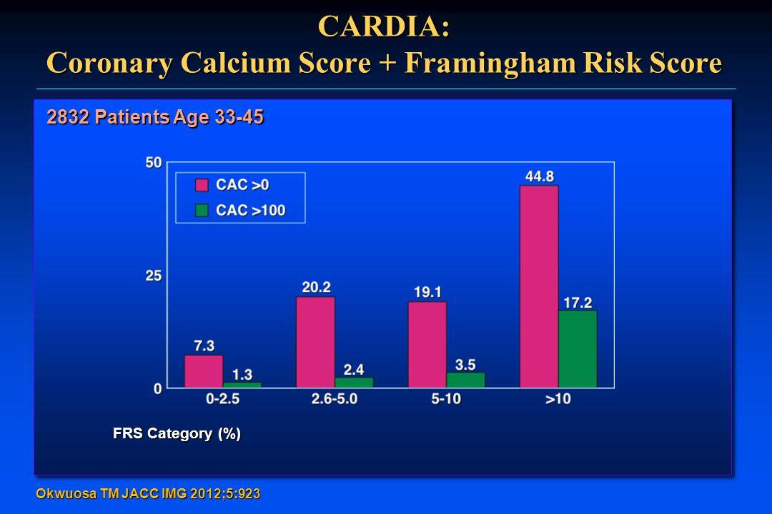 CARDIA: Coronary Calcium Score + Framingham Risk Score