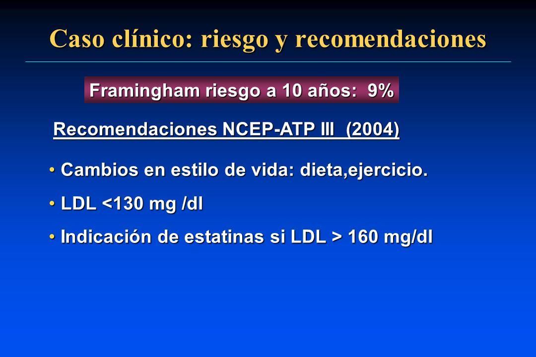 Caso clínico: riesgo y recomendaciones