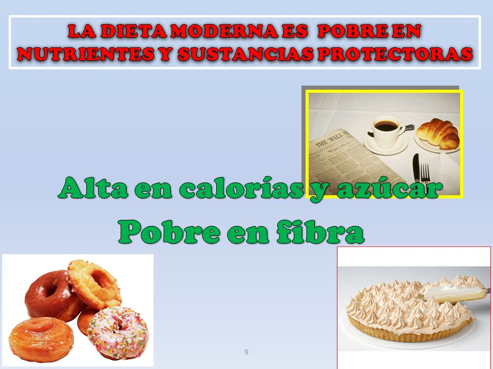 Pobre en fibra Alta en calorías y azúcar