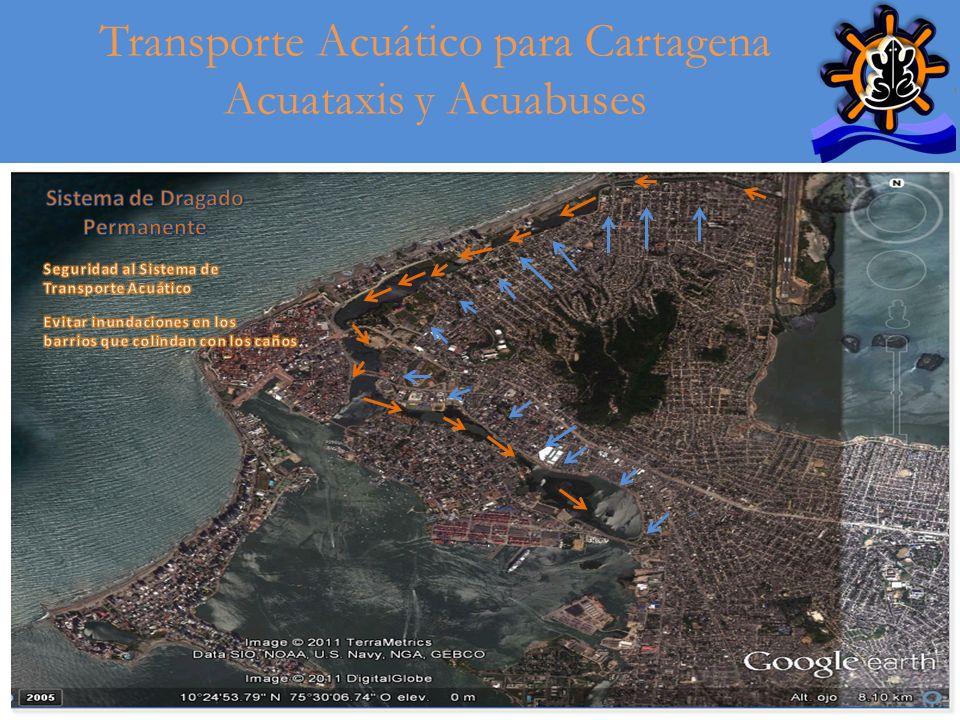 Transporte Acuático para Cartagena Acuataxis y Acuabuses