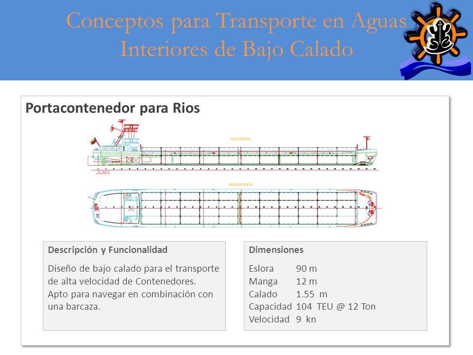 Conceptos para Transporte en Aguas Interiores de Bajo Calado