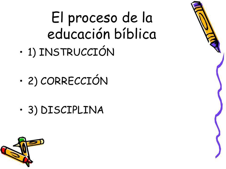 El proceso de la educación bíblica