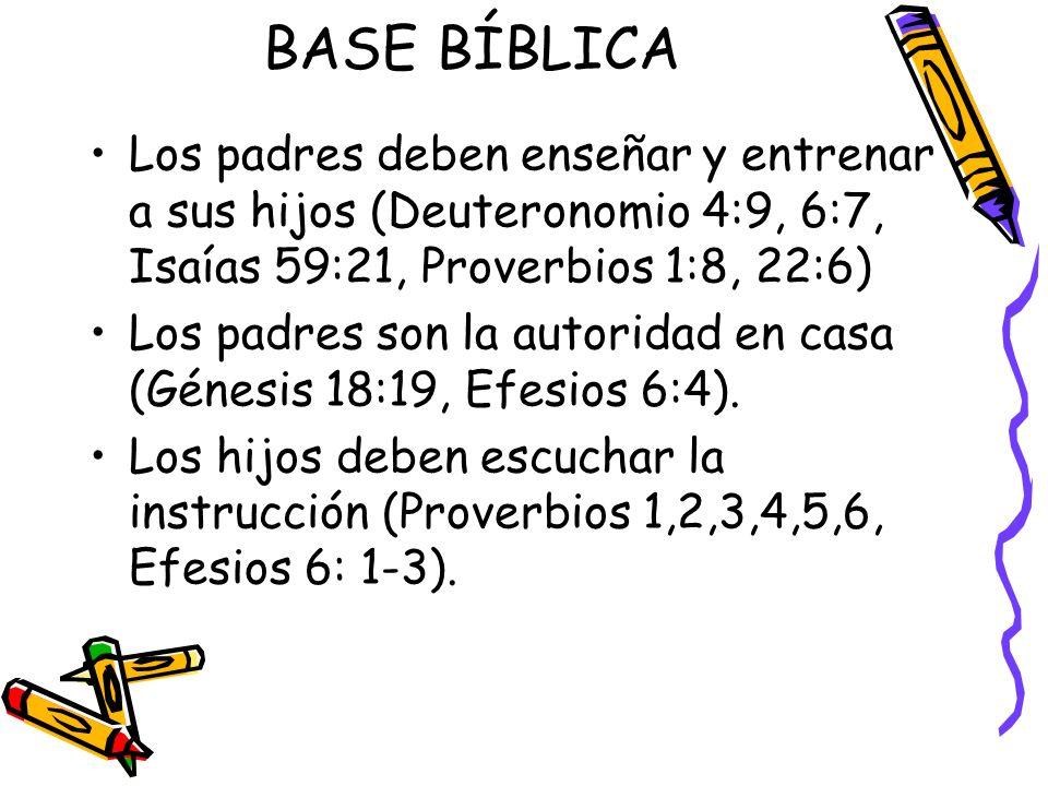 BASE BÍBLICA Los padres deben enseñar y entrenar a sus hijos (Deuteronomio 4:9, 6:7, Isaías 59:21, Proverbios 1:8, 22:6)
