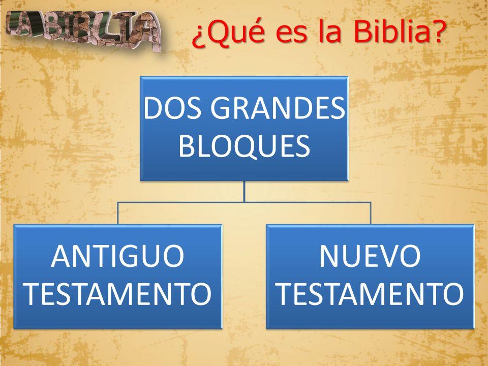 Matrimonio Biblia Nuevo Testamento : La biblia antiguo y nuevo testamento ppt descargar