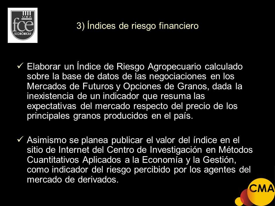 3) Índices de riesgo financiero
