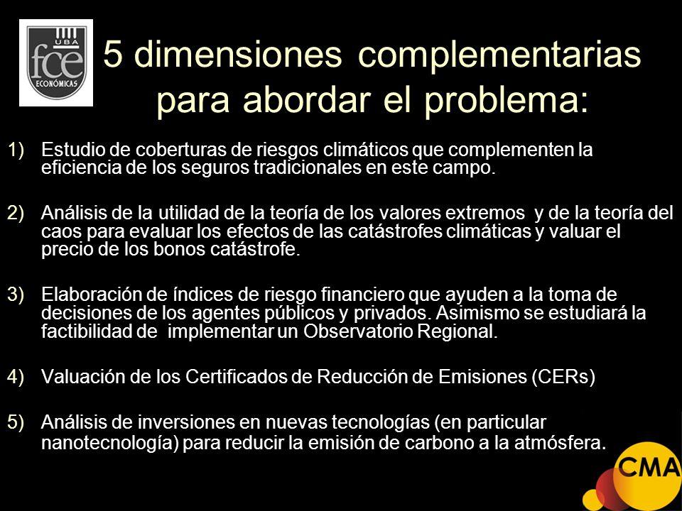 5 dimensiones complementarias para abordar el problema: