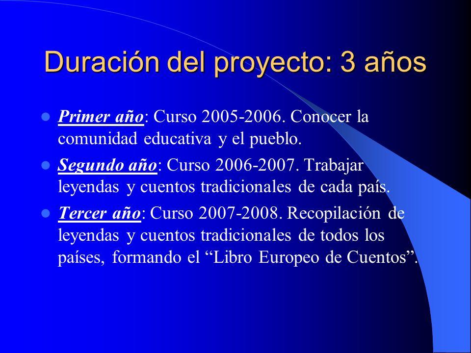 Duración del proyecto: 3 años