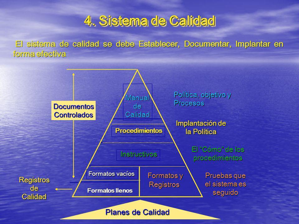 4. Sistema de Calidad Planes de Calidad