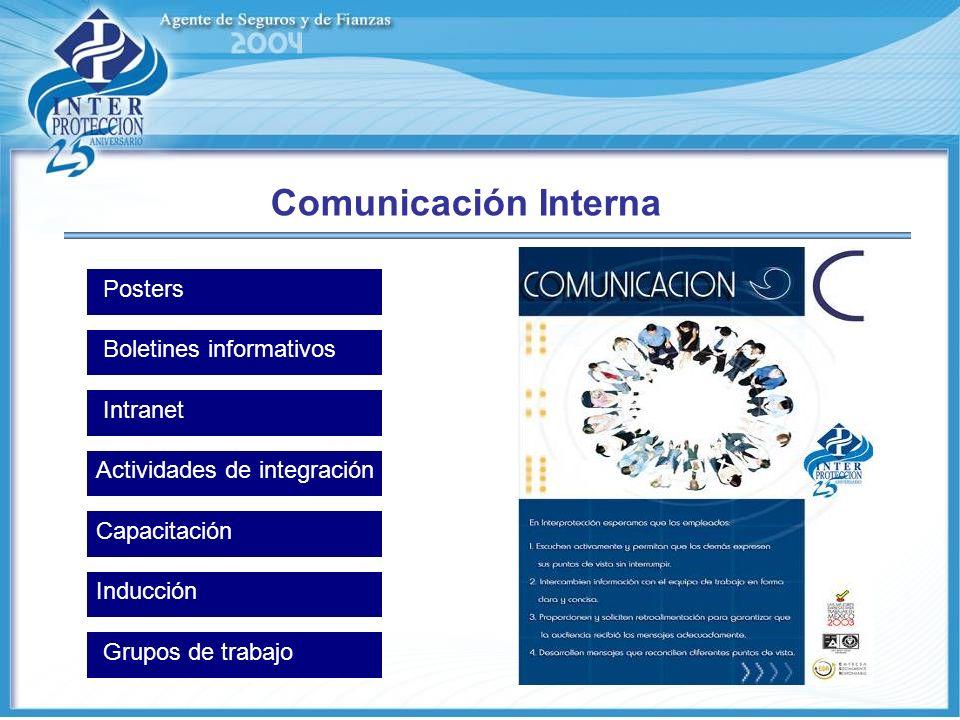 Comunicación Interna Posters Boletines informativos Intranet