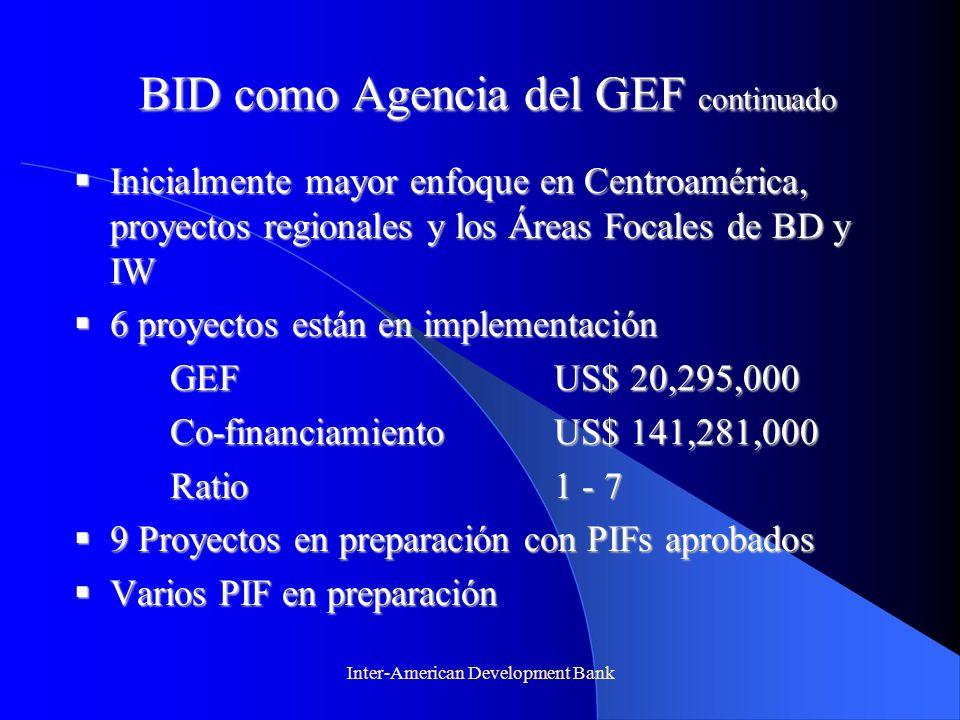 BID como Agencia del GEF continuado