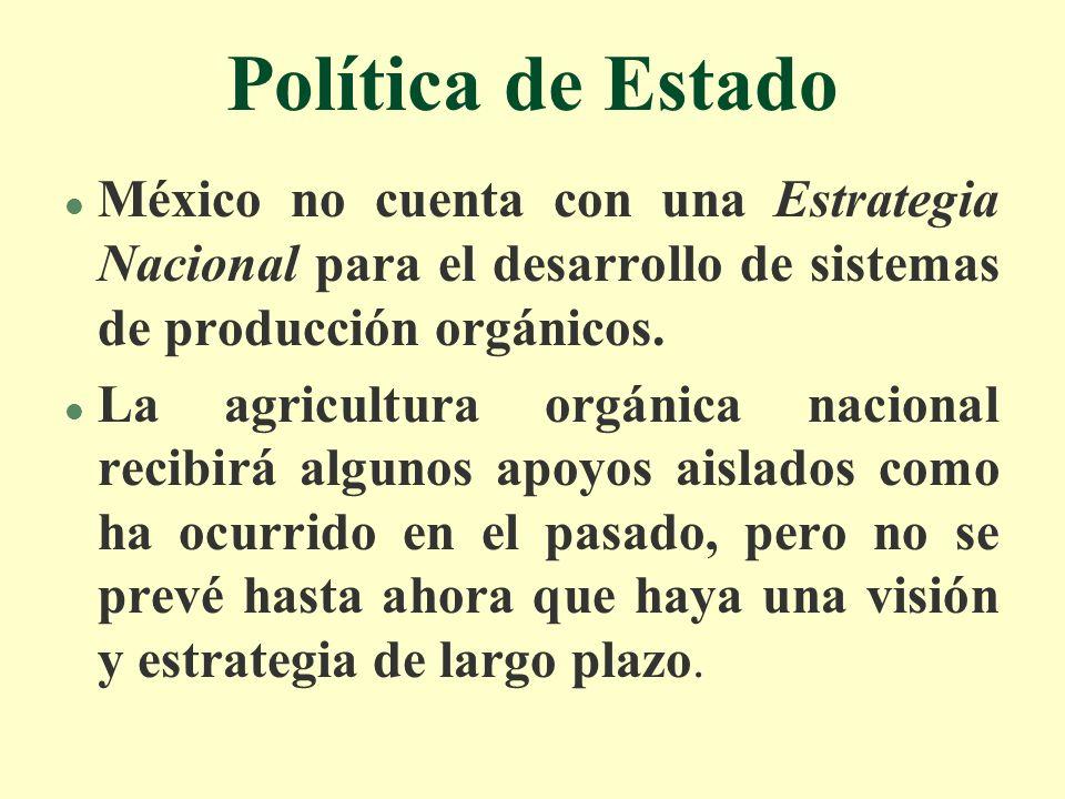 Política de Estado México no cuenta con una Estrategia Nacional para el desarrollo de sistemas de producción orgánicos.