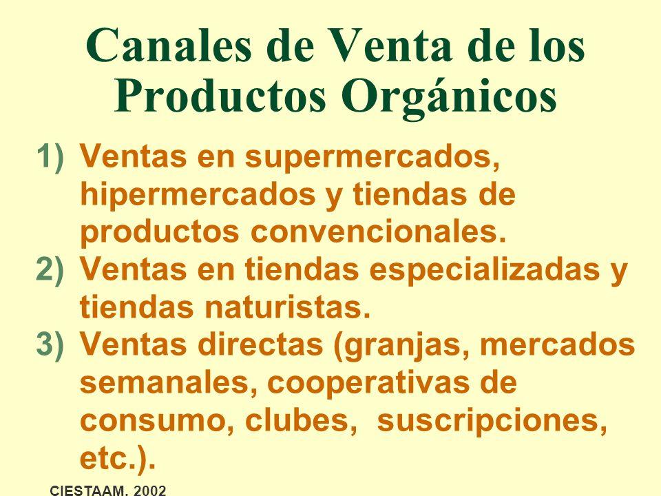 Canales de Venta de los Productos Orgánicos