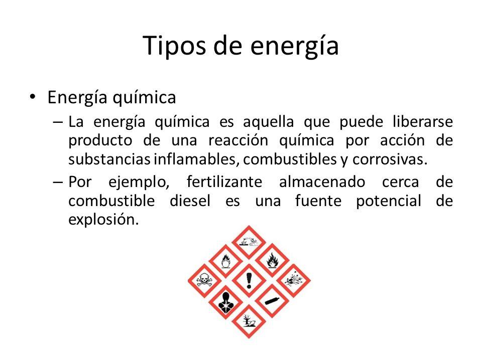 Tipos de energía Energía química