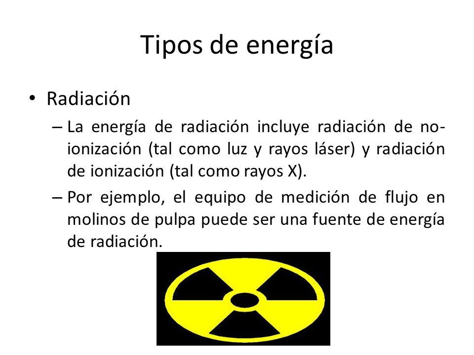 Tipos de energía Radiación