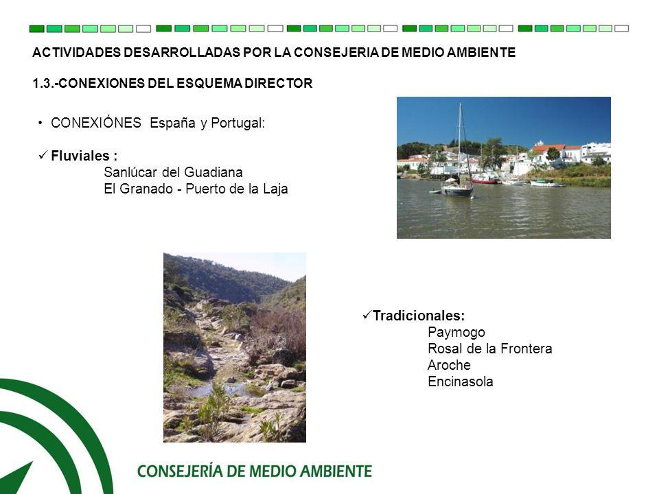 CONEXIÓNES España y Portugal: Fluviales : Sanlúcar del Guadiana