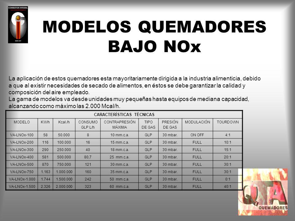 MODELOS QUEMADORES BAJO NOx
