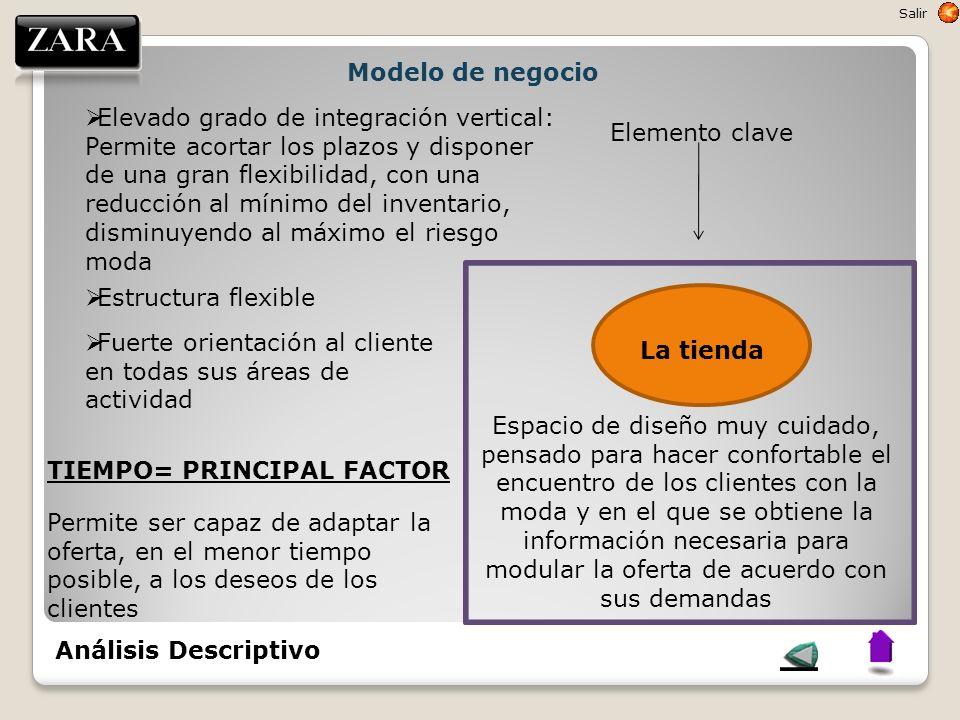 Fuerte orientación al cliente en todas sus áreas de actividad