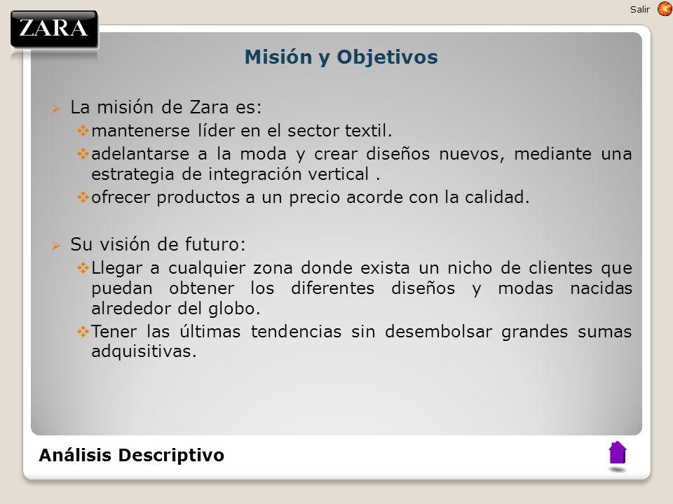 Misión y Objetivos La misión de Zara es: Su visión de futuro: