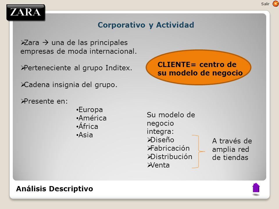 Corporativo y Actividad