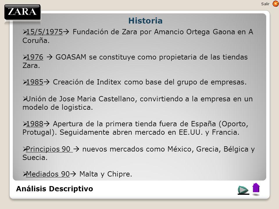 Salir Historia. 15/5/1975 Fundación de Zara por Amancio Ortega Gaona en A Coruña.