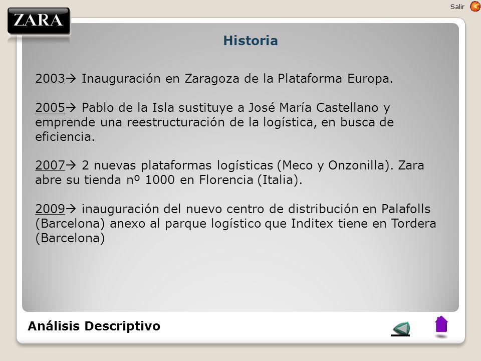 Historia 2003 Inauguración en Zaragoza de la Plataforma Europa.