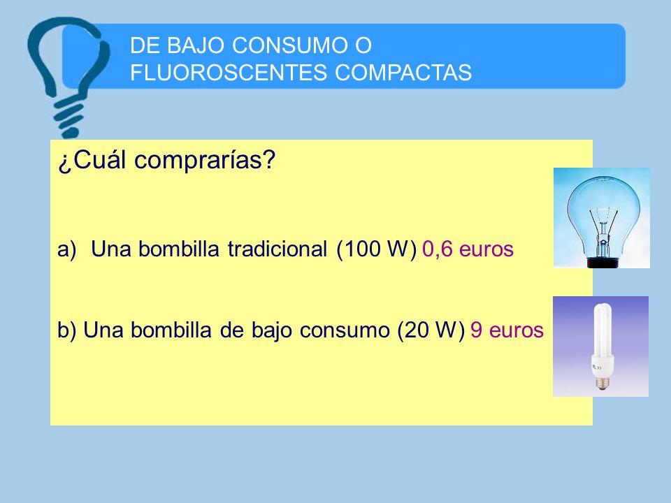 ¿Cuál comprarías DE BAJO CONSUMO O FLUOROSCENTES COMPACTAS