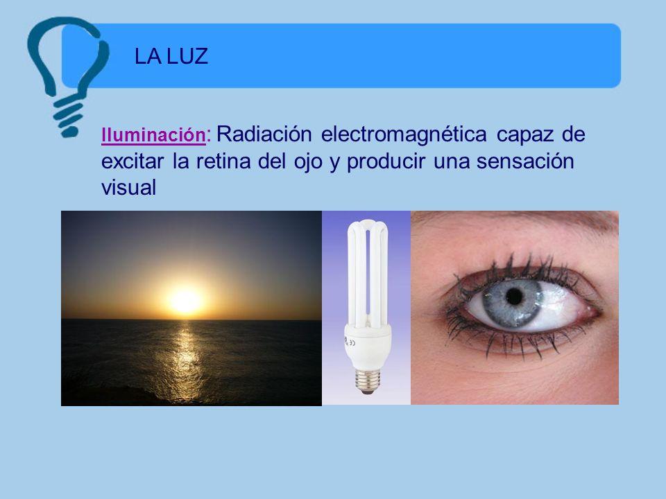 LA LUZ Iluminación: Radiación electromagnética capaz de excitar la retina del ojo y producir una sensación visual.