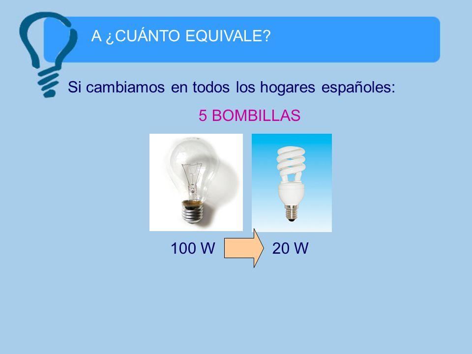 A ¿CUÁNTO EQUIVALE Si cambiamos en todos los hogares españoles: 5 BOMBILLAS 100 W 20 W