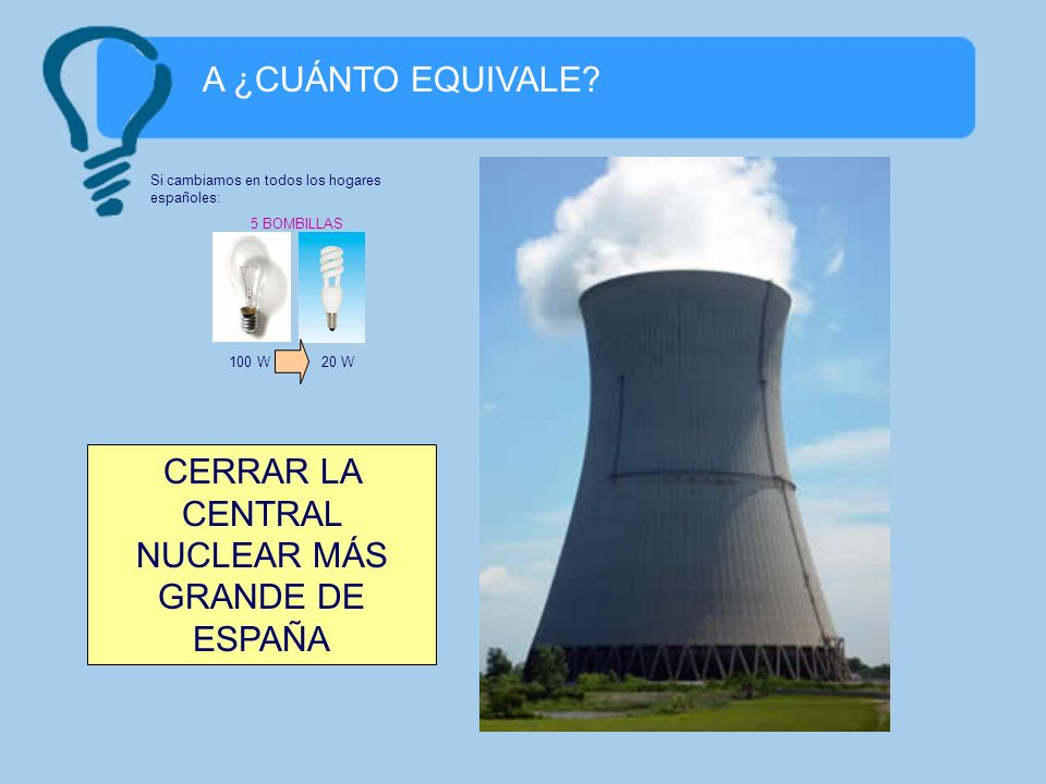 CERRAR LA CENTRAL NUCLEAR MÁS GRANDE DE ESPAÑA