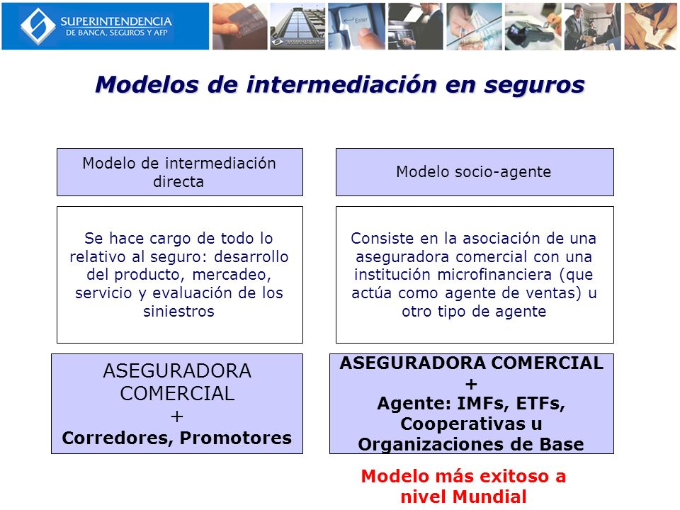 Modelos de intermediación en seguros