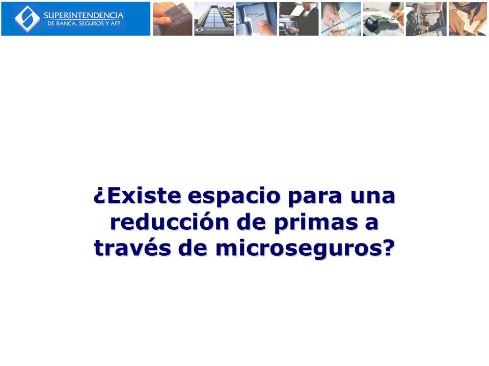 ¿Existe espacio para una reducción de primas a través de microseguros