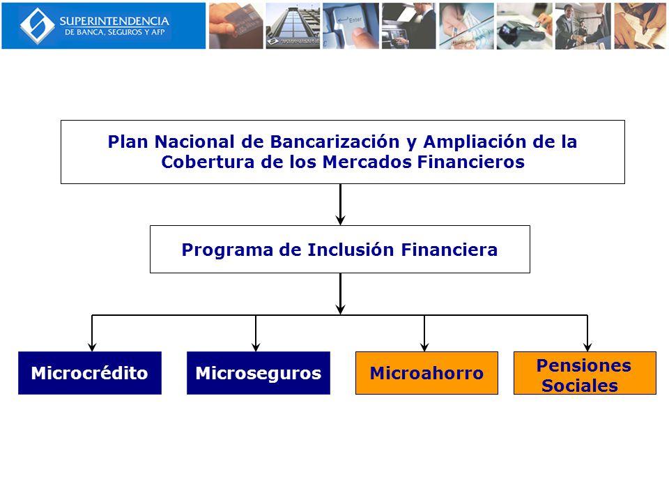 Programa de Inclusión Financiera