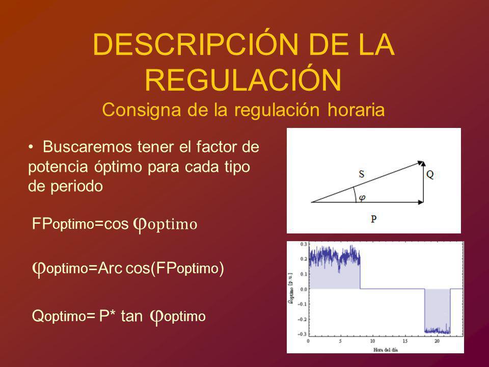 DESCRIPCIÓN DE LA REGULACIÓN Consigna de la regulación horaria