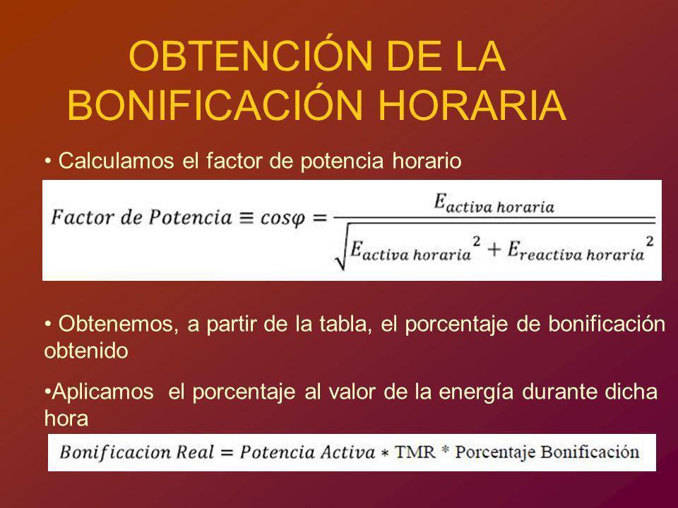 OBTENCIÓN DE LA BONIFICACIÓN HORARIA