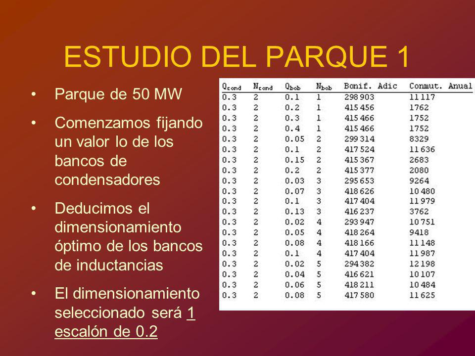 ESTUDIO DEL PARQUE 1 Parque de 50 MW